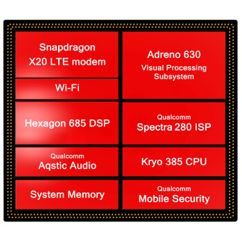 Snapdragon 835 vs Snapdragon 845 features comparison