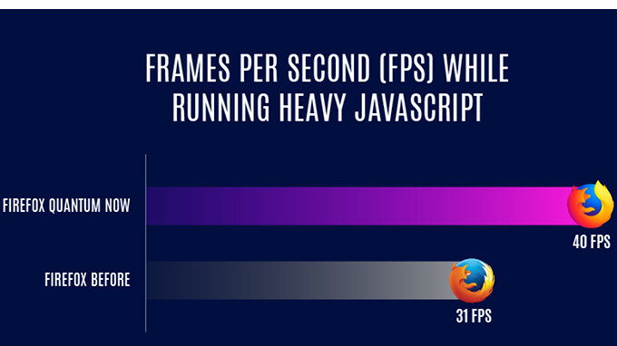 how to make firefox load pages faster
