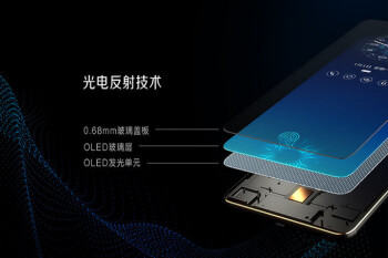 The in-display fingerprint scanner on the Vivo X20 Plus UD won't work with certain screen protectors