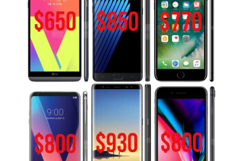 It's official, phone prices hit a record in 2017, buoyed by the Note 8 and iPhone X