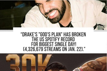Move over, Taylor! God's Plan by Drake breaks Apple Music and Spotify streaming records