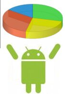 Android powers itself to a 154 percent increase in market share over the last 3 months