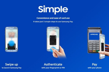 Samsung Pay now available in Mexico