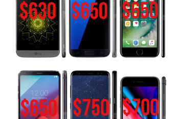 Phone shipments mark 'the biggest annual fall' on record, expensive flagships to blame
