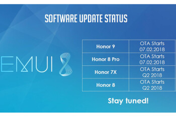 Honor 9 and 8 Pro start getting EMUI 8 update, 7X and 8 scheduled for Q2