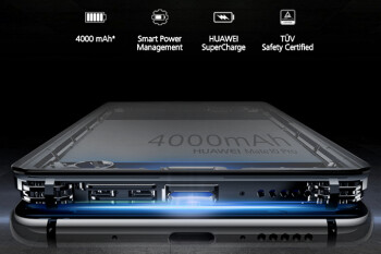 From zero to hero: How the HUAWEI Mate 10 Series significantly improved battery technology