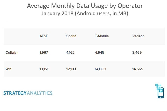what is included in data usage verizon