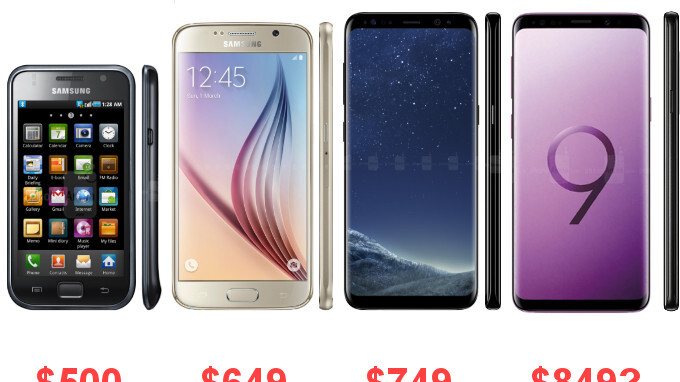 What will Verizon, AT&T or T-Mobile charge for the Galaxy S9?
