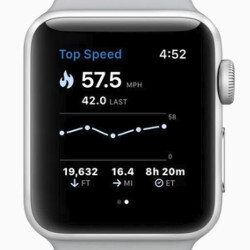 Apple Watch Series 3 apps now track snowboarding and skiing activities