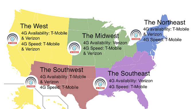 OpenSignal's regional survey shows T-Mobile and Verizon going neck and neck at the top
