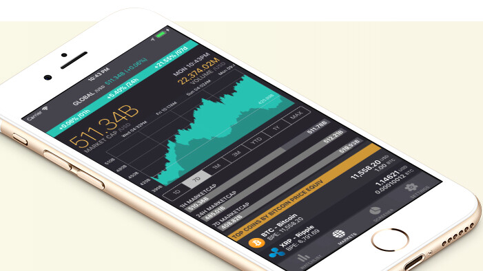 Bitcoin got you down? New Coinn app makes cryptocurrency investing less scary