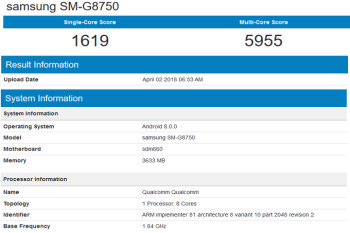 Samsung Galaxy S9 mini surfaces in benchmark test with SD-660, 4GB of RAM and Android Oreo?