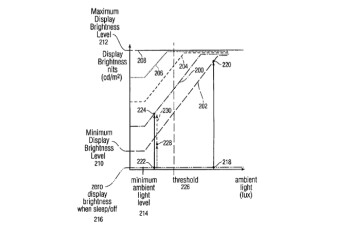 Apple receives patent to protect iPhone users' eyes from bright screens in dark rooms