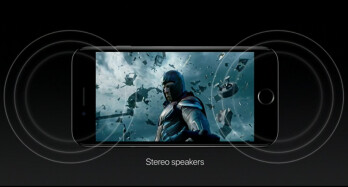 Smartphones that have stereo speakers (2018)