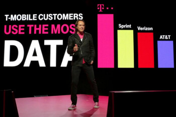 T-Mobile juggernaut continues to roll with impressive first quarter numbers