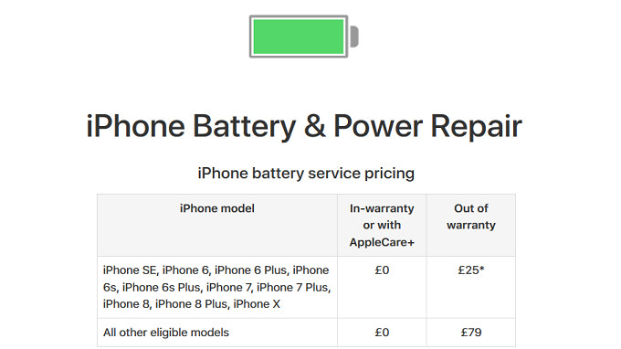 buy popular 81d11 0ddc1 Apple is reneging on its promise to replace iPhone batteries at a ...