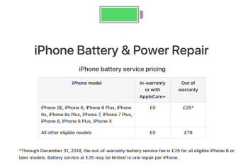 Apple is reneging on its promise to replace iPhone batteries at a discount claims BBC