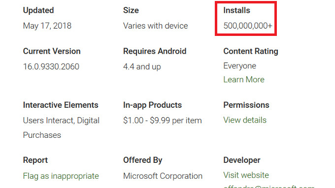Microsoft Word for Android has been installed over 500 million times