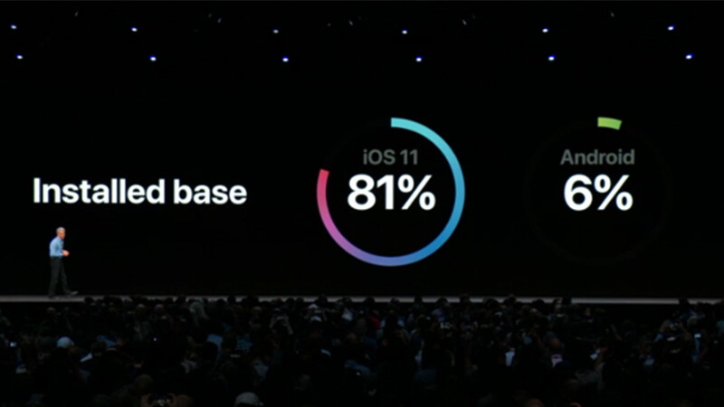 Android gets publicly shamed on stage at Apple's WWDC '18 event