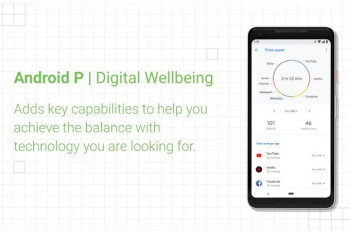 Screen Time and Digital Wellbeing: would you use those features?