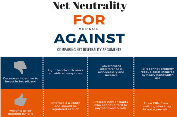 Net neutrality ends this Monday, June 11th; motion to keep it alive could die in the House