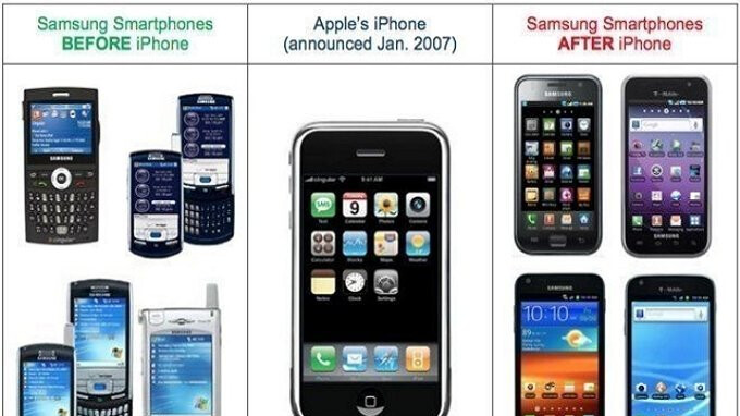 Samsung: Apple's 'icon layout' patent isn't worth $539 million, cue the retrial