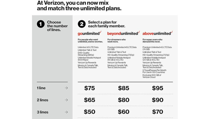 Verizon's new Above Unlimited plan offers extra features