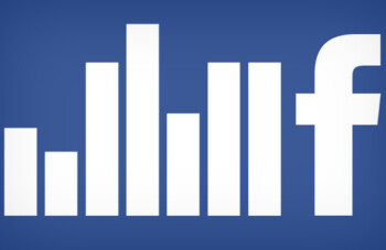 You'll soon be able to see how much time you spend on Facebook each day