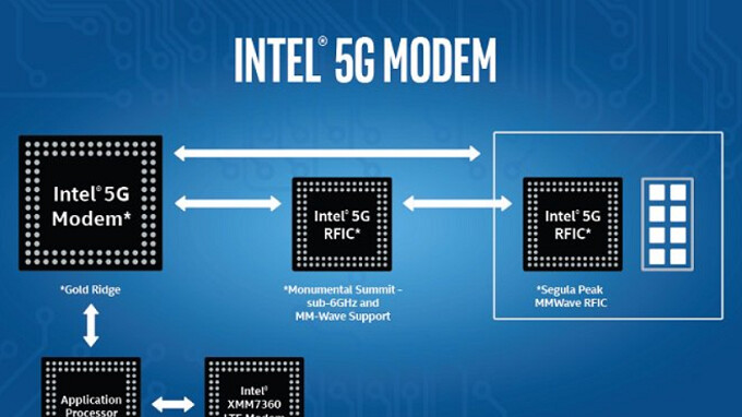 Apple might still use Intel 5G modem chips for future iPhone models