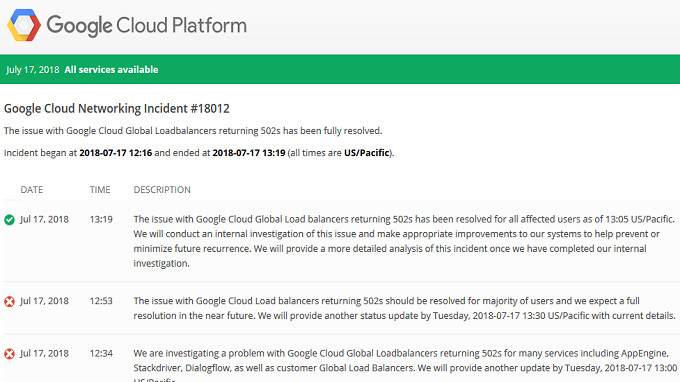 Google Cloud is back up after a brief outage; several apps, including Snapchat, were affected