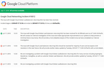 Google-Cloud-is-back-up-after-a-brief-outage-several-apps-including-Snapchat-were-affected.jpg