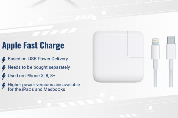Apple's leaked USB-C fast charger may stay exclusive to the new 2018 iPhones' boxes