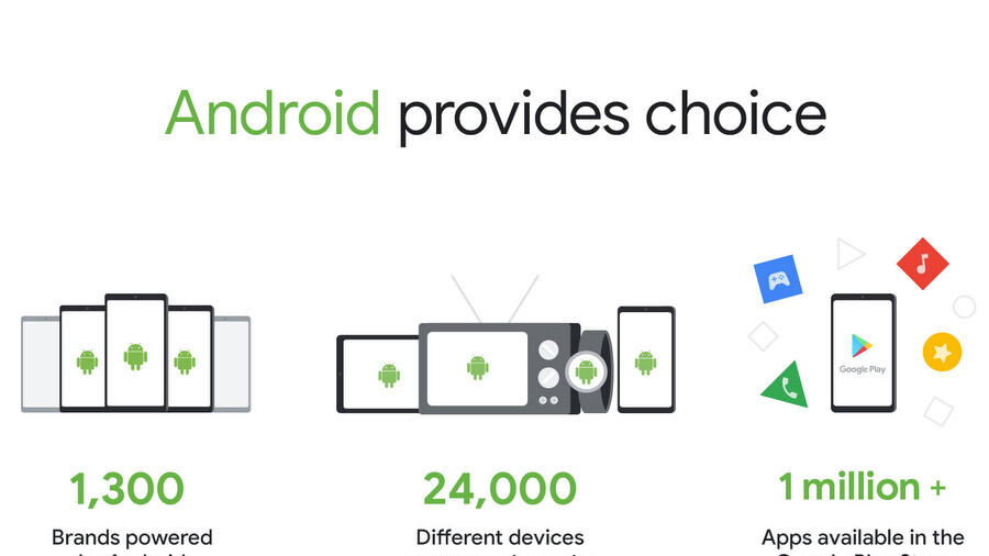 Google posts heartbreaking 'Android has created more choice' letter