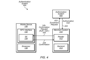 Apple patent filing envisions using an iPhone to prove one's identity