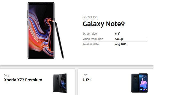 Galaxy Note 9 tops YouTube's recommended devices list