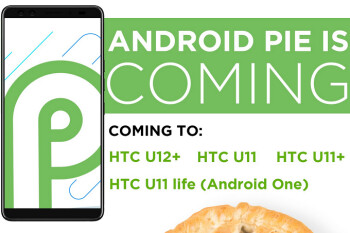HTC reveals which four of its handsets will be updated to Android 9.0 Pie