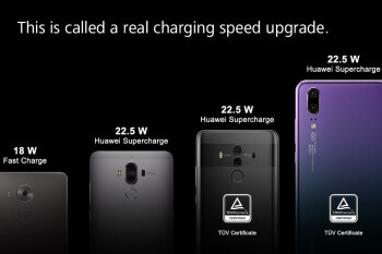 Samsung vs Apple, Huawei and OnePlus: whose phones charge the fastest?