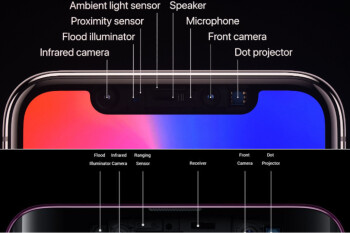 Are you using the TrueDepth camera kit on your iPhone X?