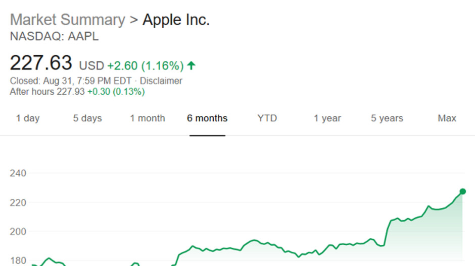As Apple gets set to unveil new iPhone models, shares hit an all-time high