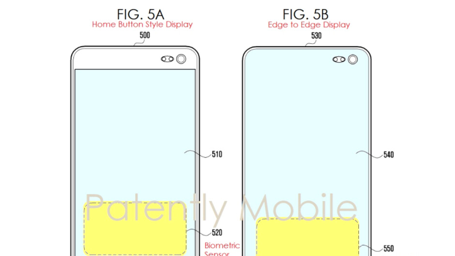 Galaxy S10 to flaunt the world's most advanced in-display finger scanner