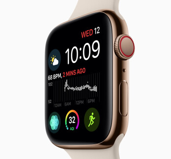 Apple Watch Series 4 prices and release date
