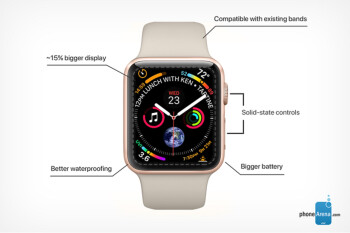 Apple Watch to be big seller this holiday shopping season say analysts