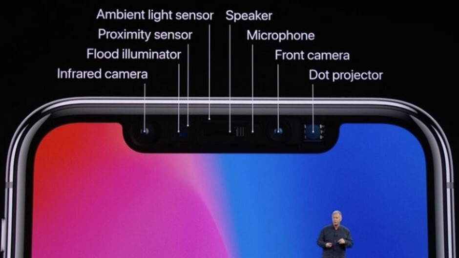 Demand for 3D sensing components expected to take off in wake of Face ID success