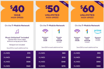 Metro by T-Mobile's new plans are released with double data, unlimited extras
