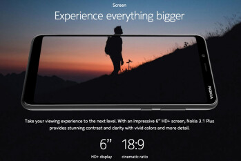 Nokia 3.1 Plus goes official with no-notch 6-inch screen, dual rear cameras, crazy low price