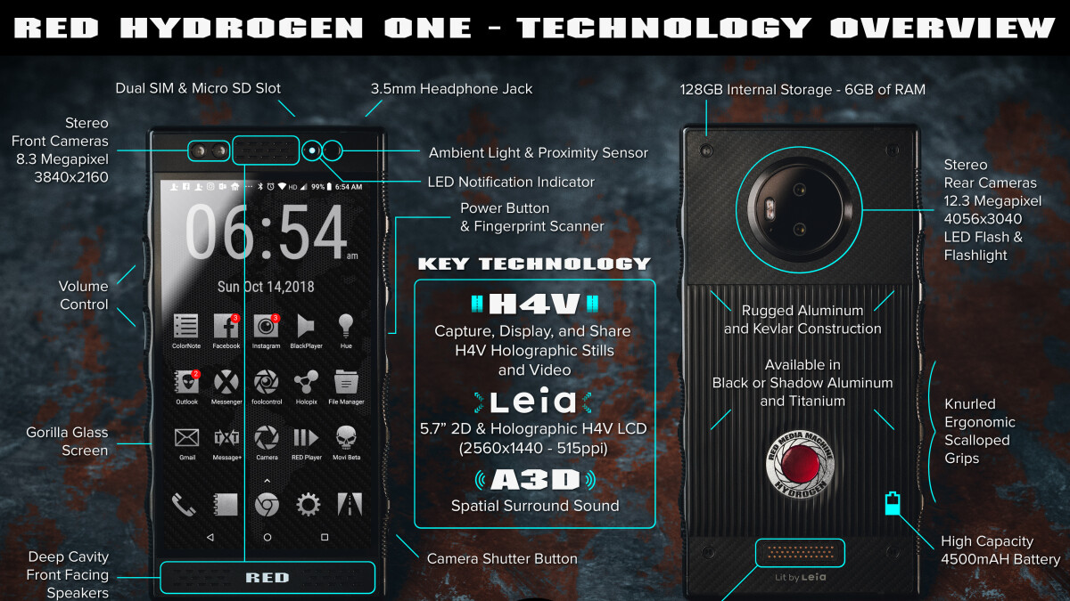Here are (almost) all of the RED Hydrogen One key specs and features