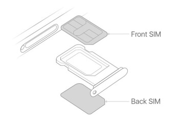 AT&T also balks at dual SIM iPhone support as Apple's eSIM hits passive US carrier resistance