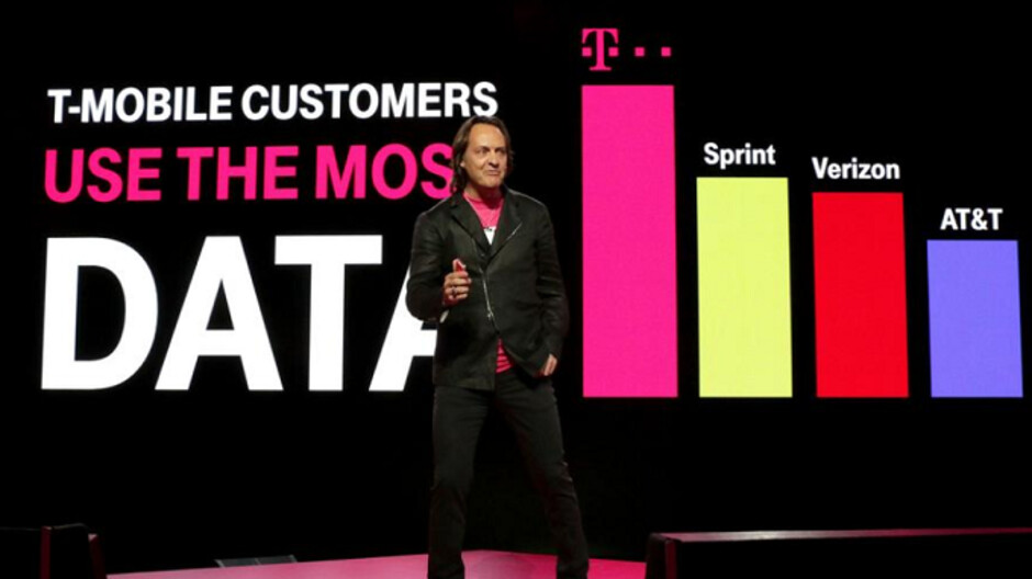 Leaked internal memo reveals new Global Plus plan for T-Mobile One subscribers