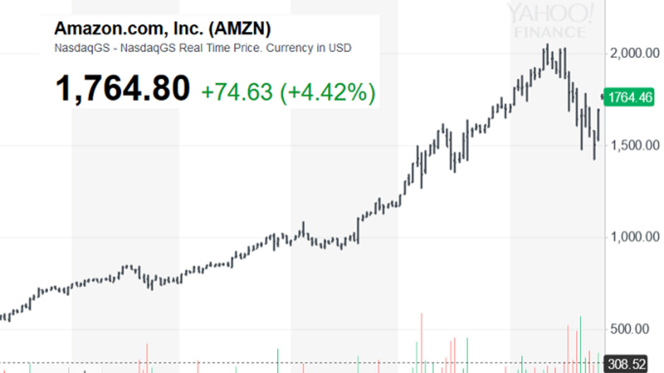 For a brief moment today, Amazon was the most valuable publicly traded U.S. company