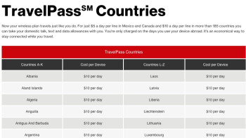 Verizon TravelPass now lets you take your wireless plan in more than 185 countries